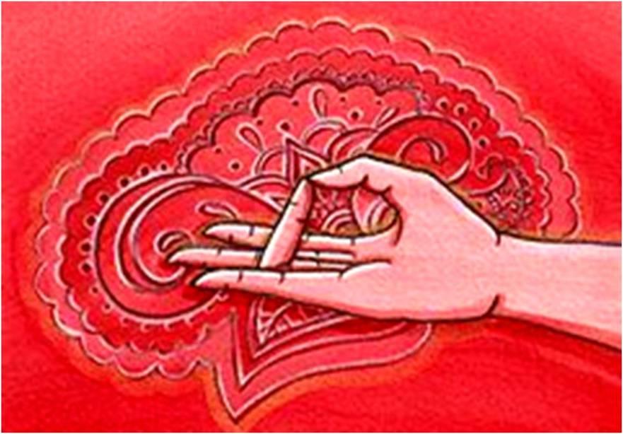 Prithvi Mudra